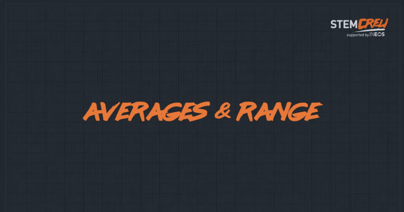 Averages & Ranges maths Key Stage 3/4 educational resources